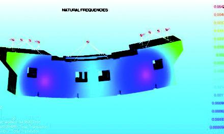 Matrisdata förenklar FEM-analys av maskinfundament