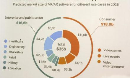 Ska Autodesk lyckas med att demokratisera VR, AR och MR?