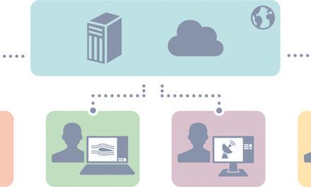 Appar baserade på avancerade simuleringar körs med COMSOL Server