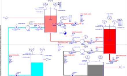 Effektivare utveckling i nya Eplan Platform
