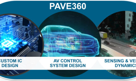Siemens introduces revolutionary new validation program to accelerate autonomous vehicle development