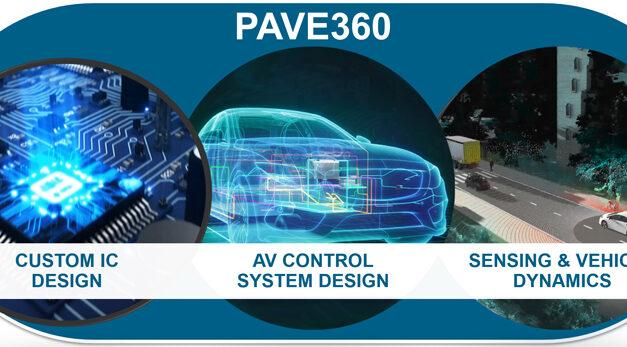 Siemens introduces revolutionary new validation program to accelerate autonomous vehicle development
