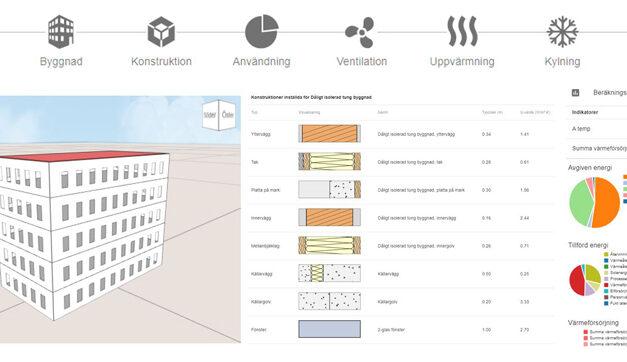 StruSoft lanserar BIM Energy – ett nytt energiberäkningsprogram för byggnader