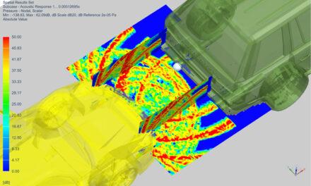 More functions for optimum simulation