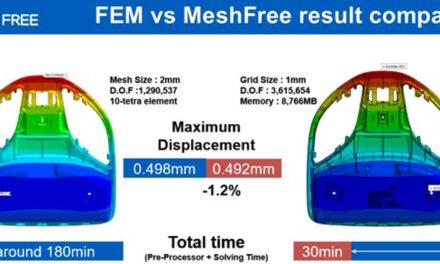 midas MESHFREE – en ny generation av meshfria FEM analyser