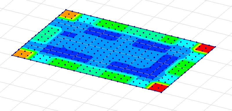Bedding modulus calculation